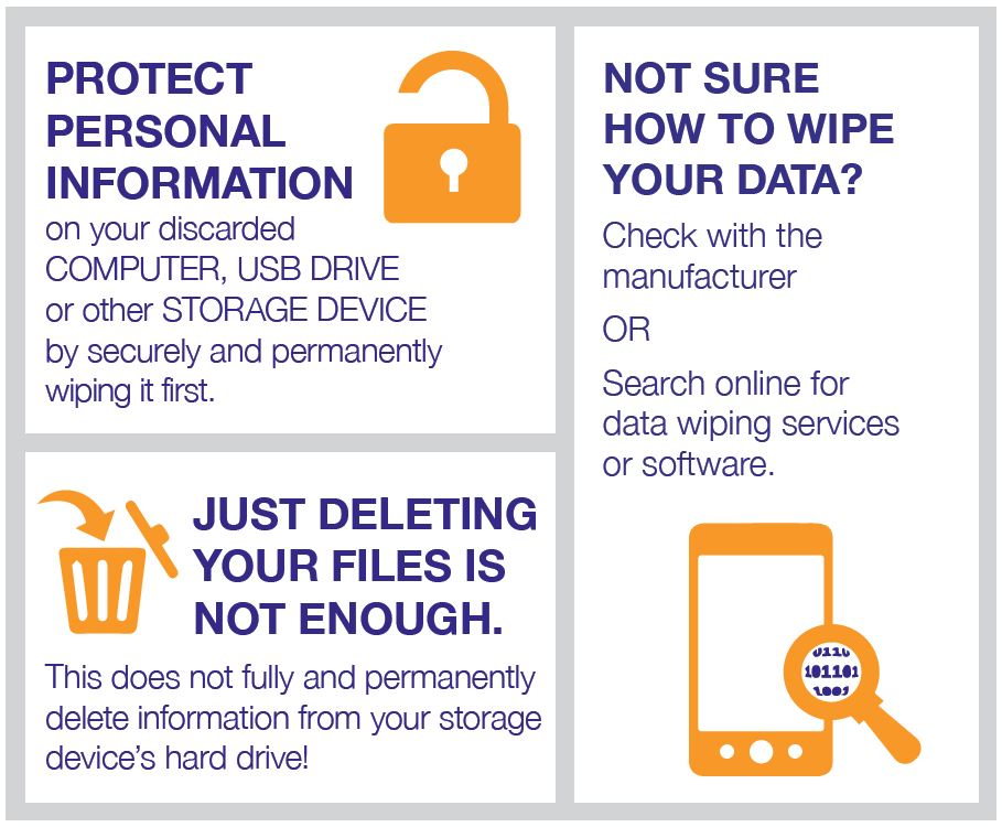 Delete your data before recycling e-waste | TechCollect