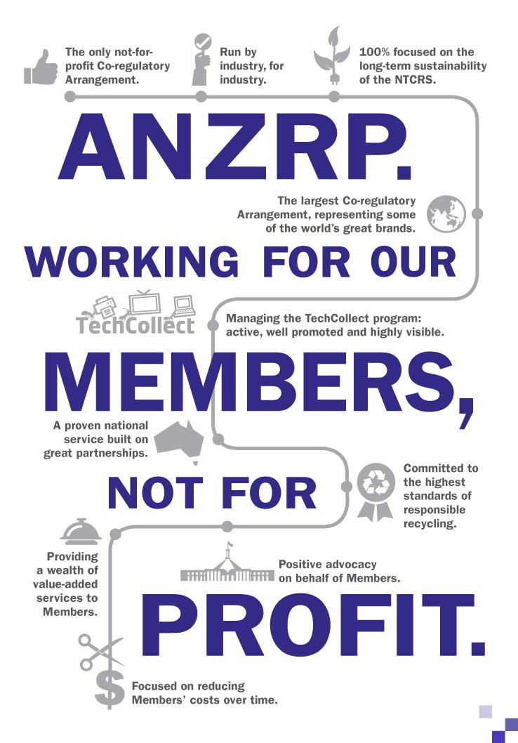 ANZRP-4members-infograph-738x1058-pixels